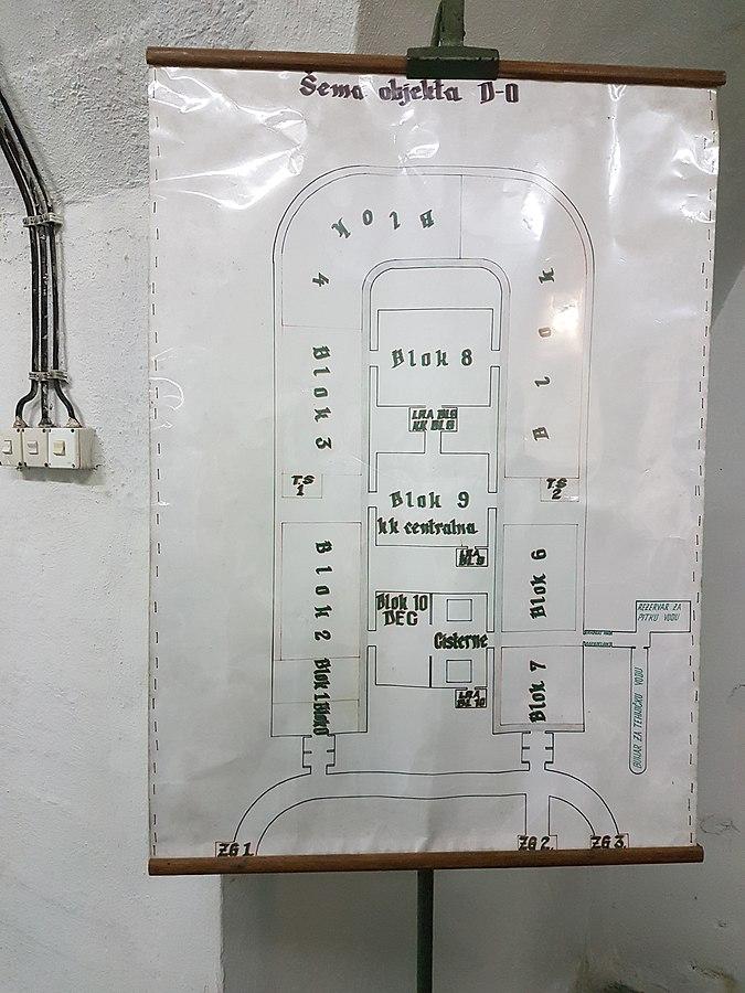 tito's atomic bunker